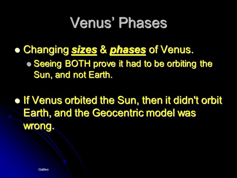 Galileo Venus' Phases Changing sizes & phases of Venus.