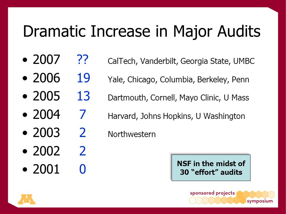 Dramatic Increase in Major Audits 2007 .