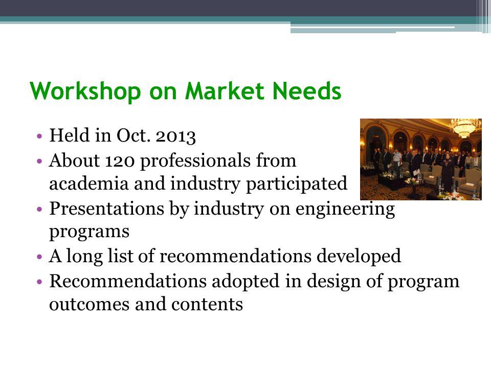 Workshop on Market Needs Held in Oct.