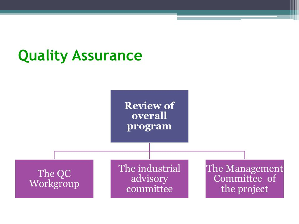 Quality Assurance Review of overall program The QC Workgroup The industrial advisory committee The Management Committee of the project