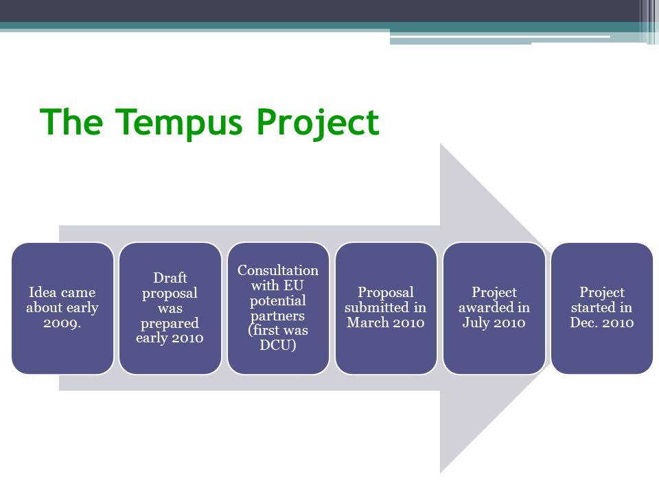The Tempus Project Idea came about early 2009.