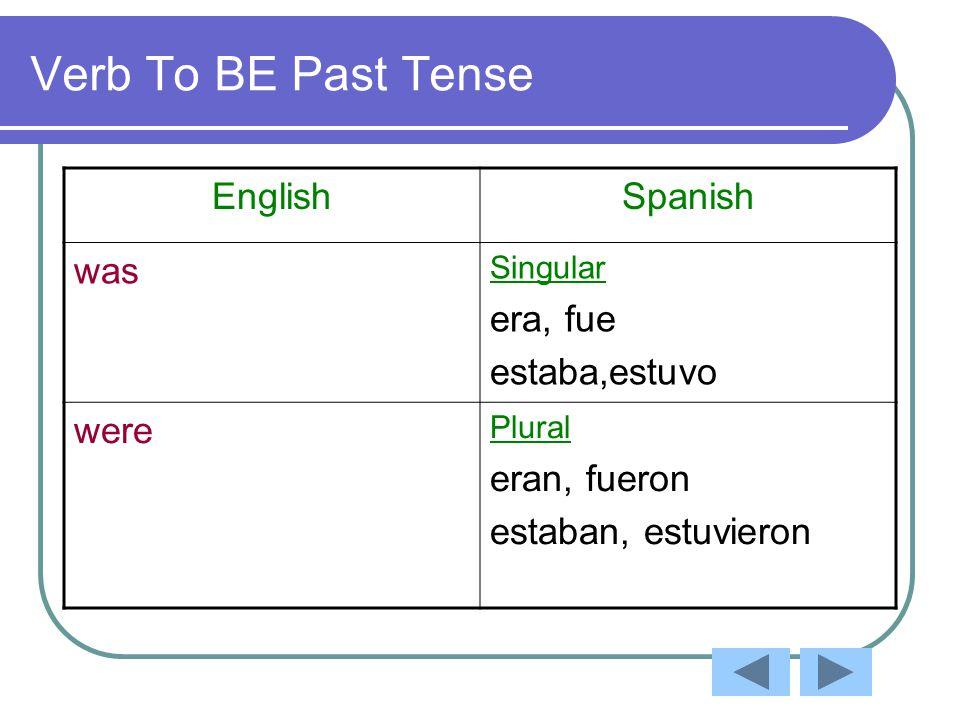 Verb To BE Past Tense EnglishSpanish was Singular era, fue estaba,estuvo were Plural eran, fueron estaban, estuvieron