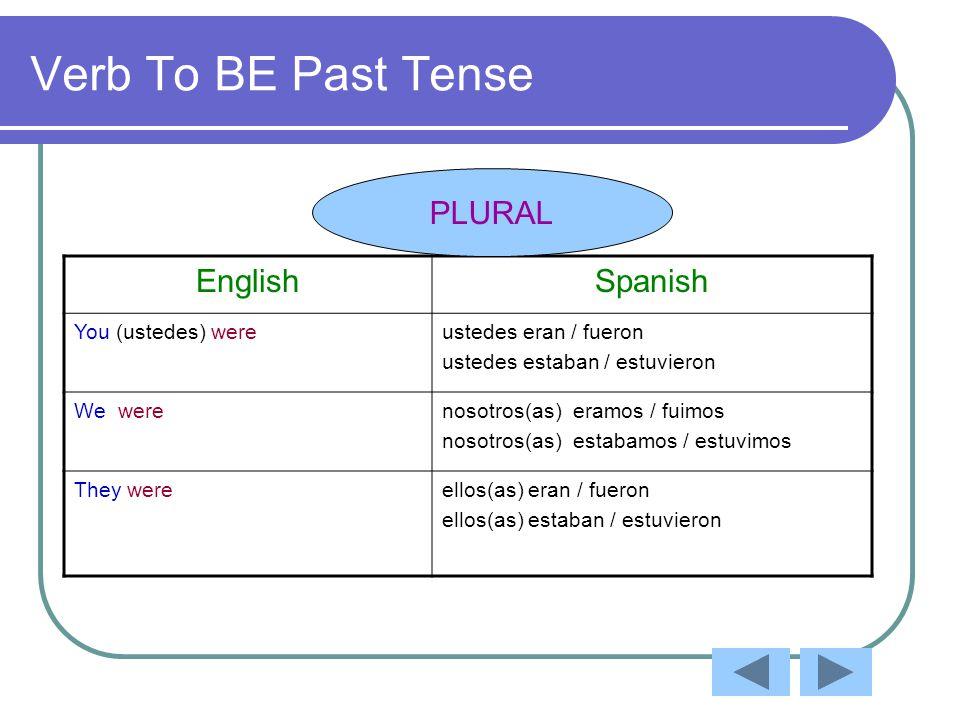 Verb To BE Past Tense EnglishSpanish You (ustedes) wereustedes eran / fueron ustedes estaban / estuvieron We werenosotros(as) eramos / fuimos nosotros(as) estabamos / estuvimos They wereellos(as) eran / fueron ellos(as) estaban / estuvieron PLURAL