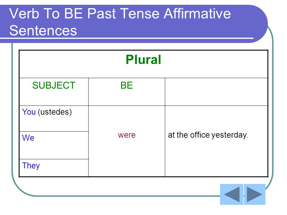 Verb To BE Past Tense Affirmative Sentences Plural SUBJECTBE You (ustedes) wereat the office yesterday.
