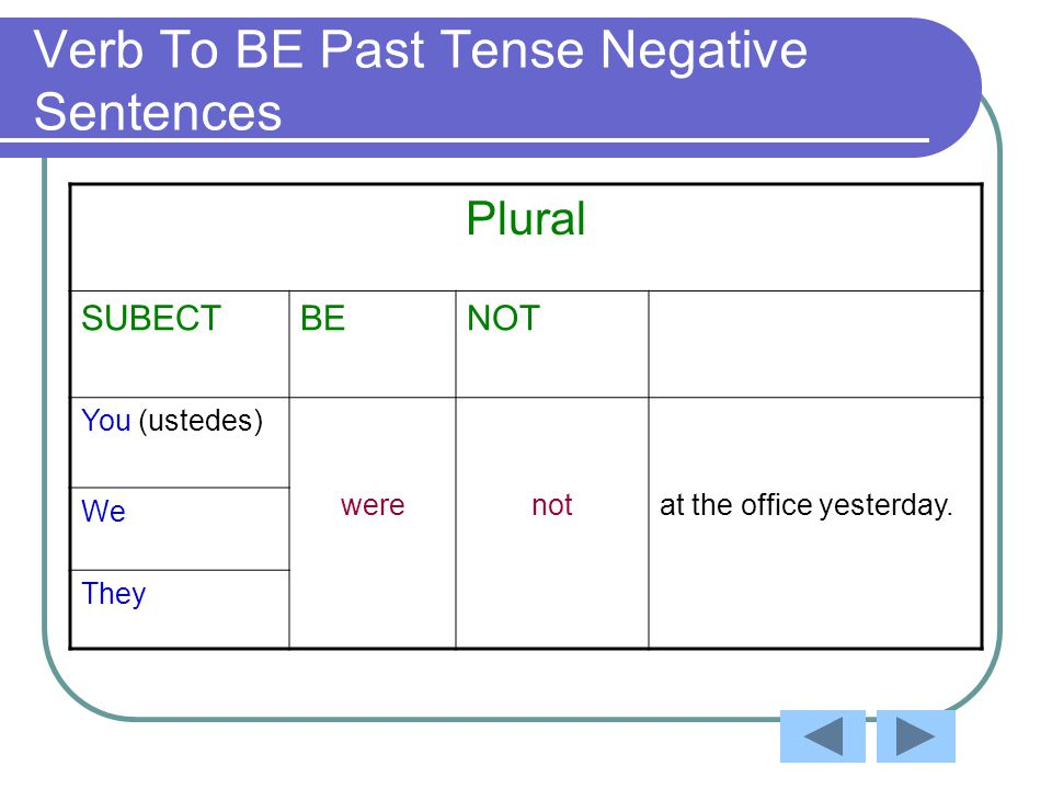 Verb To BE Past Tense Negative Sentences Plural SUBECTBENOT You (ustedes) werenotat the office yesterday.