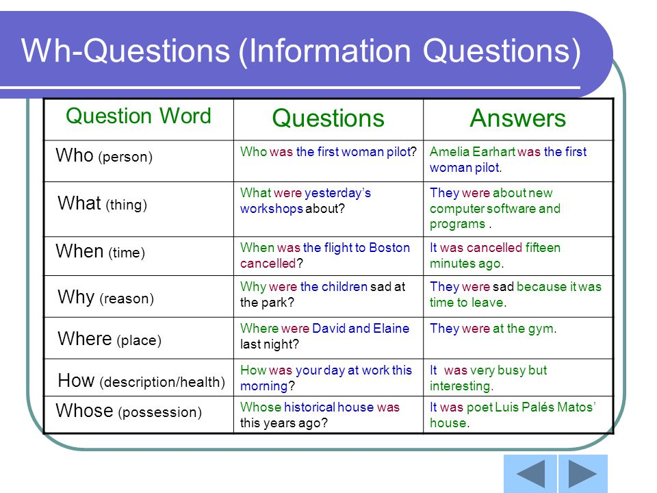 Wh-Questions (Information Questions) Question Word QuestionsAnswers Who (person) Who was the first woman pilot Amelia Earhart was the first woman pilot.