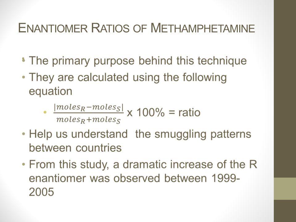 E NANTIOMER R ATIOS OF M ETHAMPHETAMINE