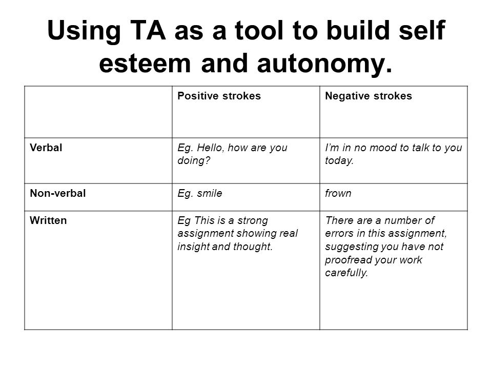 Using TA as a tool to build self esteem and autonomy.