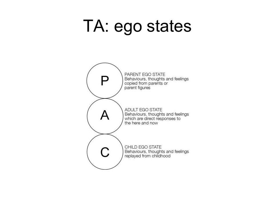 TA: ego states
