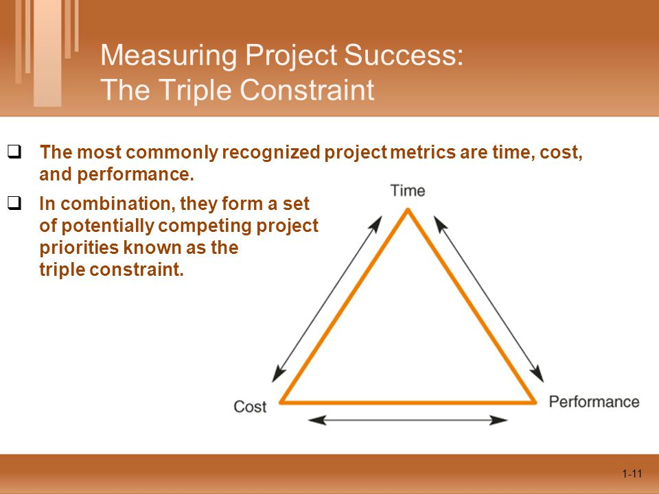 1-11 Measuring Project Success: The Triple Constraint  The most commonly recognized project metrics are time, cost, and performance.  In combination