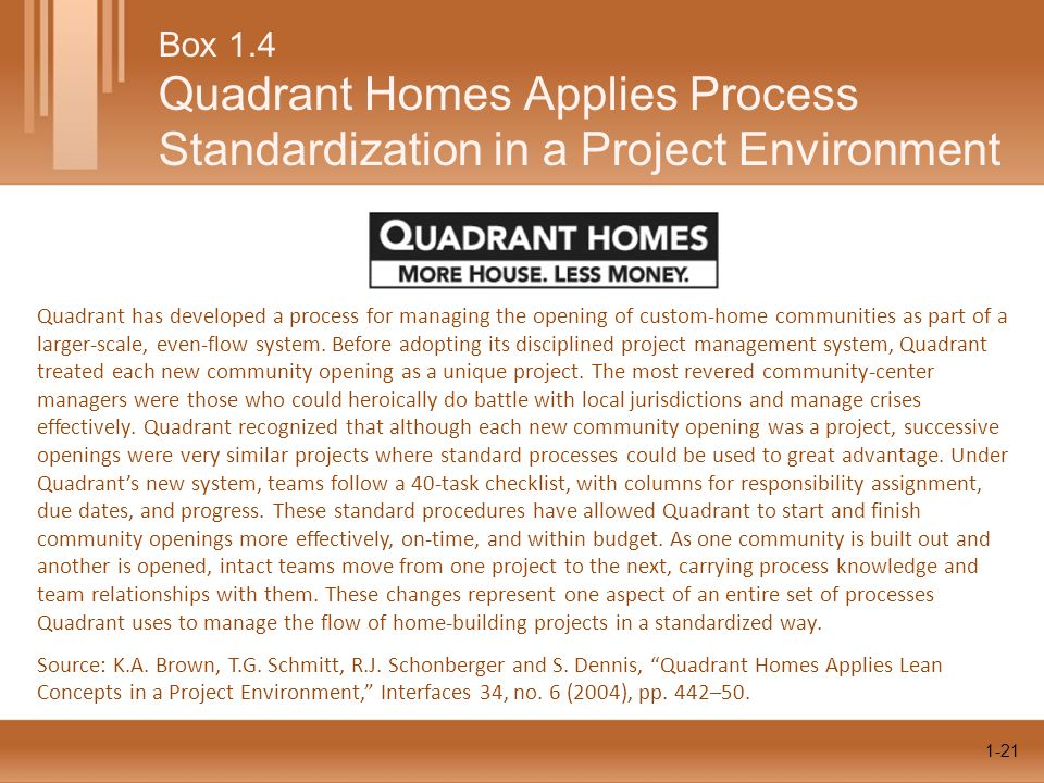 1-21 Box 1.4 Quadrant Homes Applies Process Standardization in a Project Environment Quadrant has developed a process for managing the opening of cust