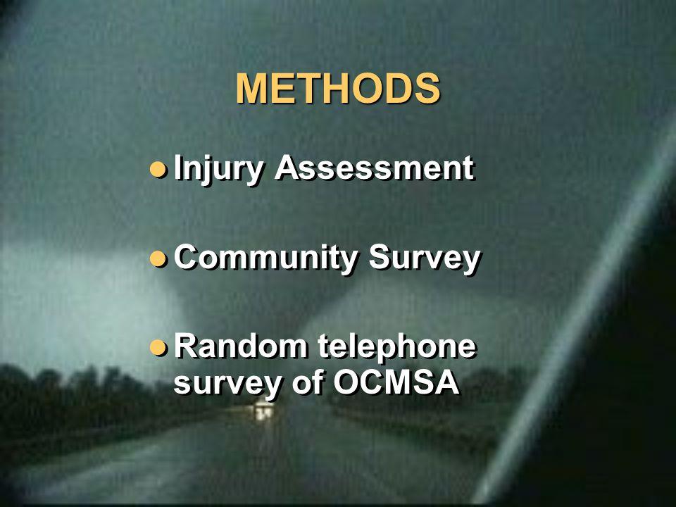 METHODS Injury Assessment Community Survey Random telephone survey of OCMSA Injury Assessment Community Survey Random telephone survey of OCMSA