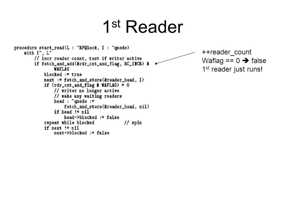 1 st Reader ++reader_count Waflag == 0  false 1 st reader just runs!