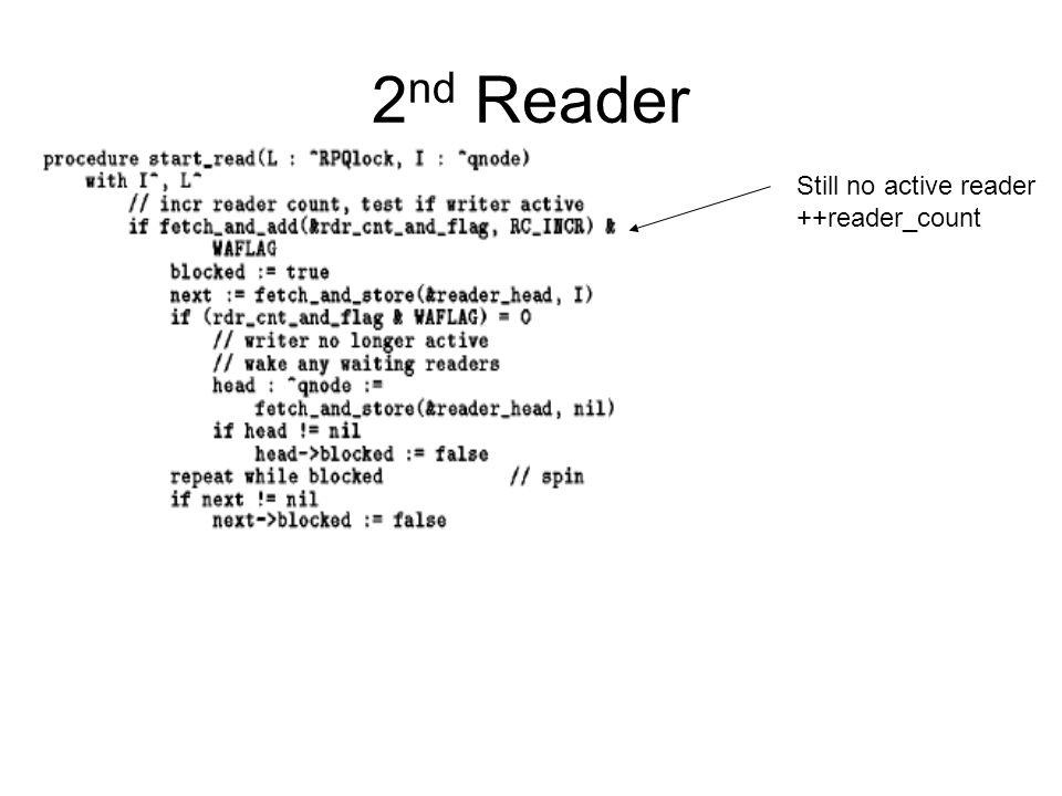 2 nd Reader Still no active reader ++reader_count