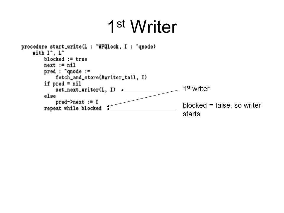 1 st Writer 1 st writer blocked = false, so writer starts