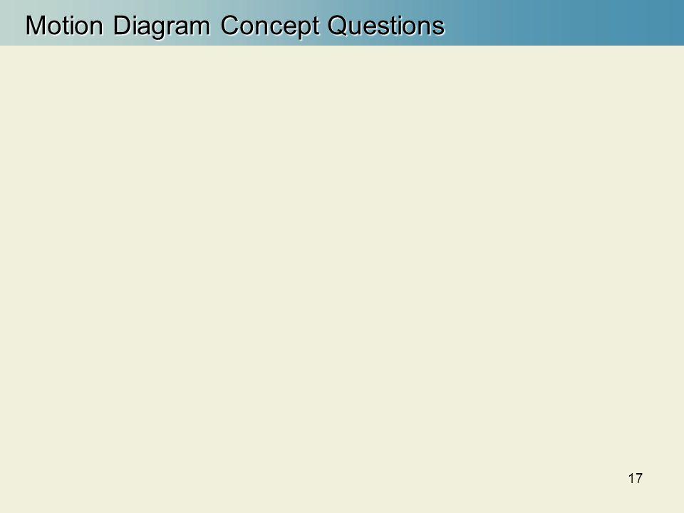 17 Motion Diagram Concept Questions