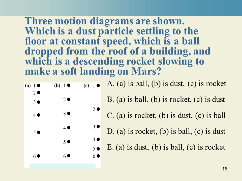 18 Three motion diagrams are shown.