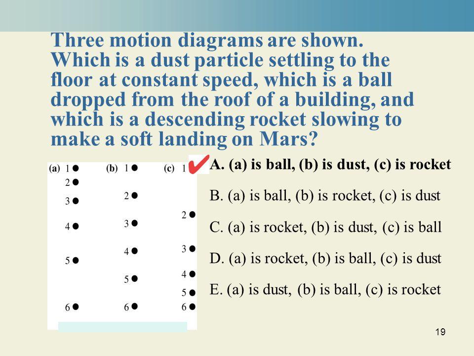 19 A. (a) is ball, (b) is dust, (c) is rocket B. (a) is ball, (b) is rocket, (c) is dust C. (a) is rocket, (b) is dust, (c) is ball D. (a) is rocket,