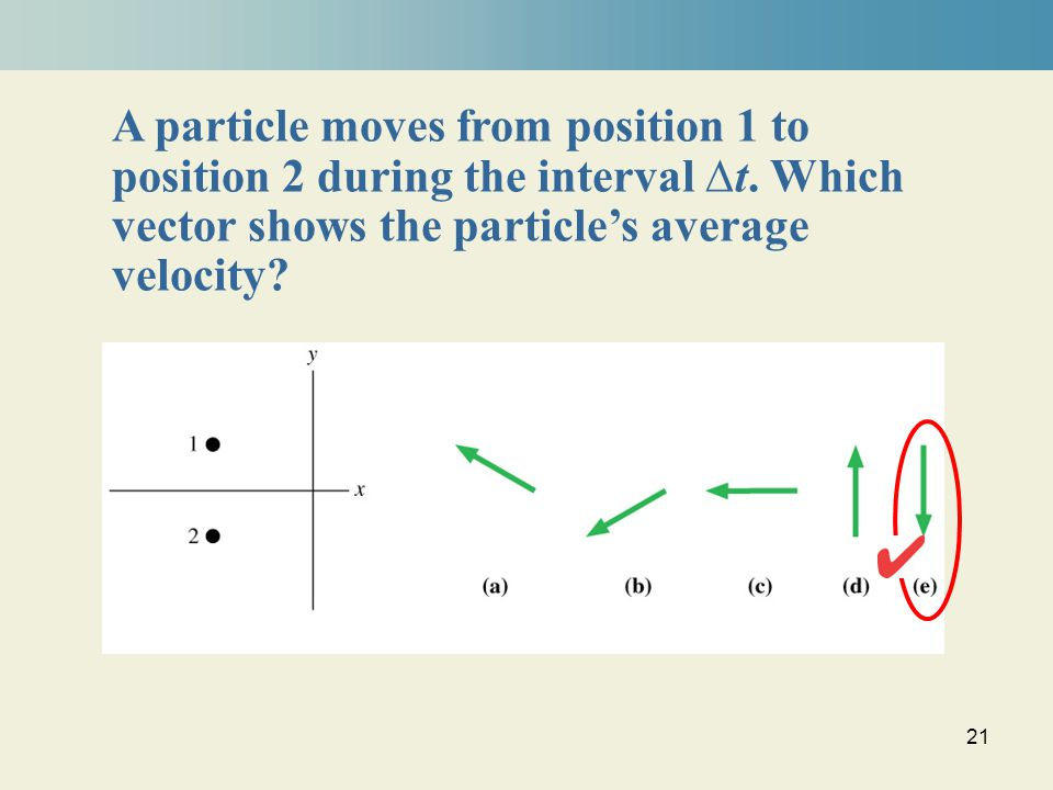 21 A particle moves from position 1 to position 2 during the interval ∆t.