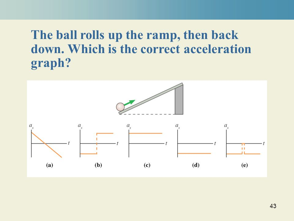 43 The ball rolls up the ramp, then back down. Which is the correct acceleration graph?