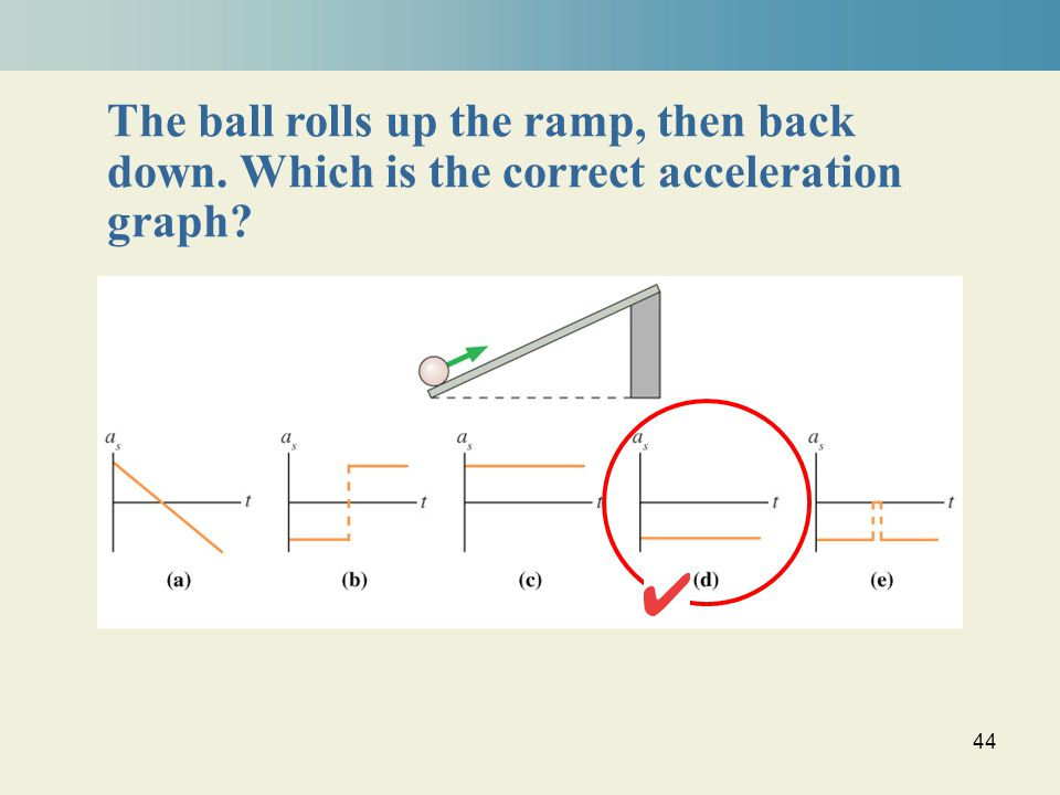 44 The ball rolls up the ramp, then back down. Which is the correct acceleration graph?