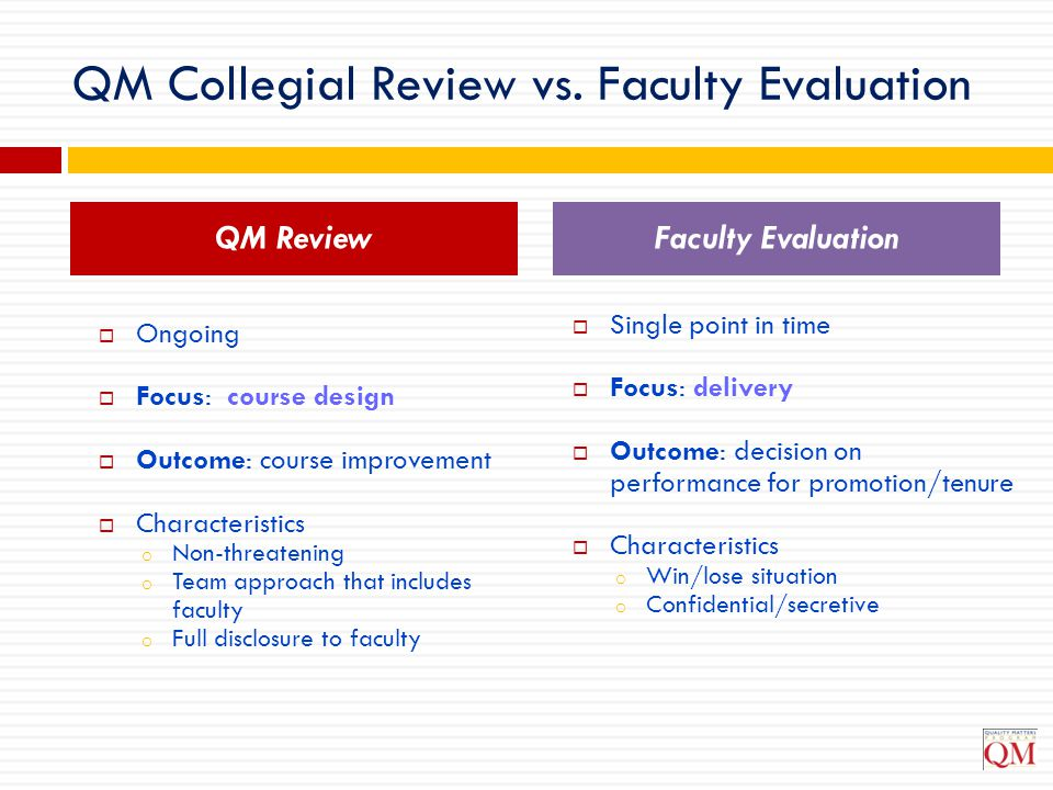 QM Collegial Review vs. Faculty Evaluation QM ReviewFaculty Evaluation  Ongoing  Focus: course design  Outcome: course improvement  Characteristic