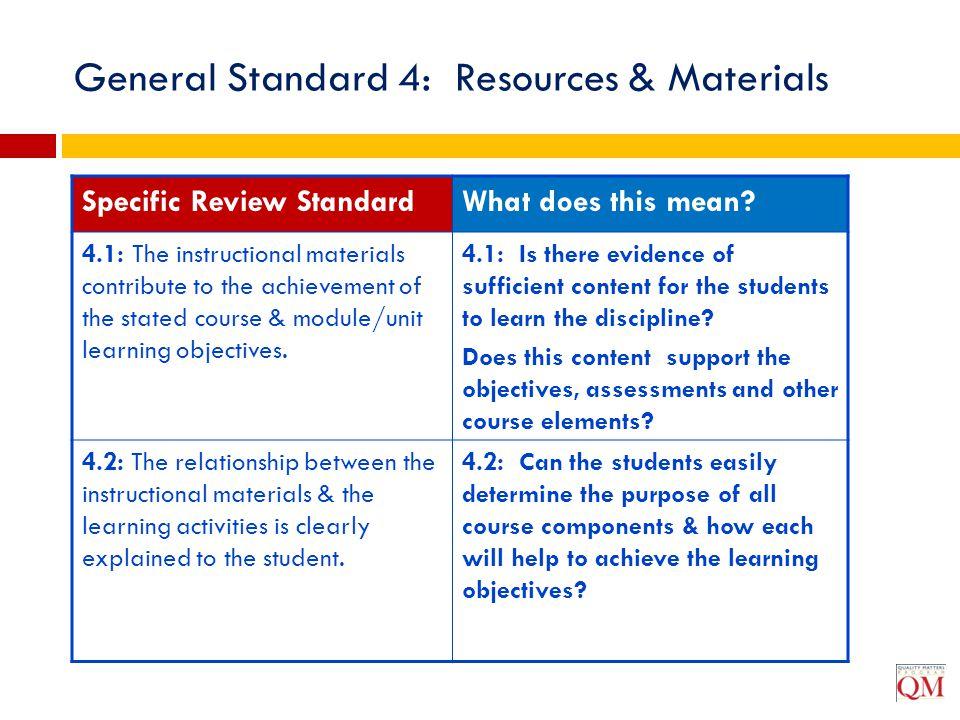 General Standard 4: Resources & Materials Specific Review StandardWhat does this mean? 4.1: The instructional materials contribute to the achievement