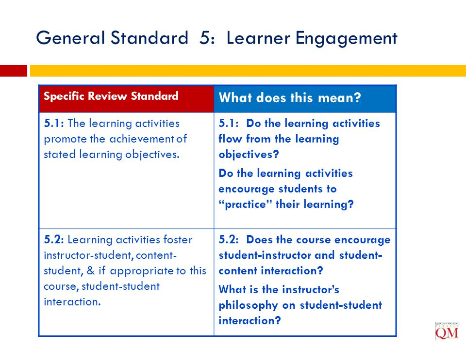 General Standard 5: Learner Engagement Specific Review Standard What does this mean? 5.1: The learning activities promote the achievement of stated le