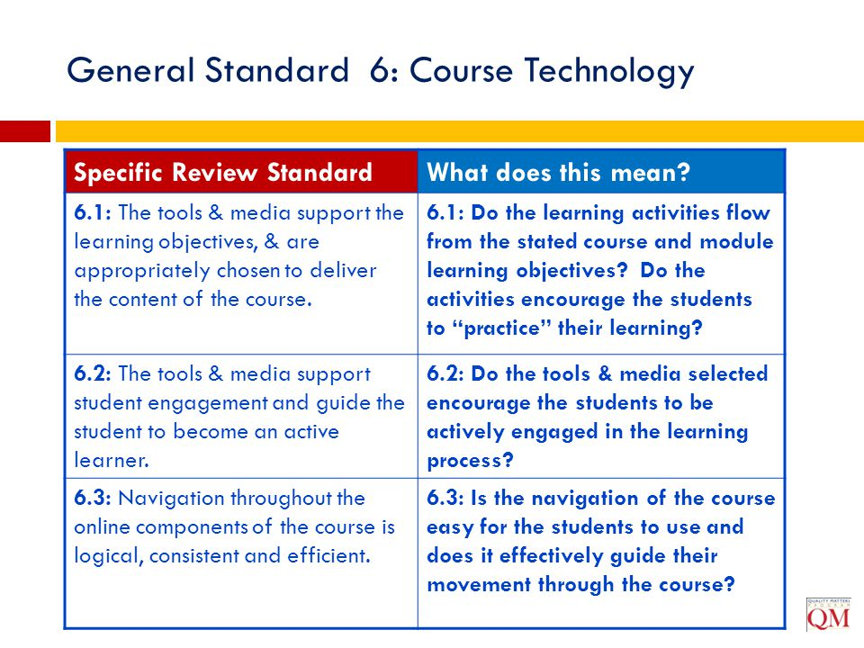 General Standard 6: Course Technology Specific Review StandardWhat does this mean? 6.1: The tools & media support the learning objectives, & are appro