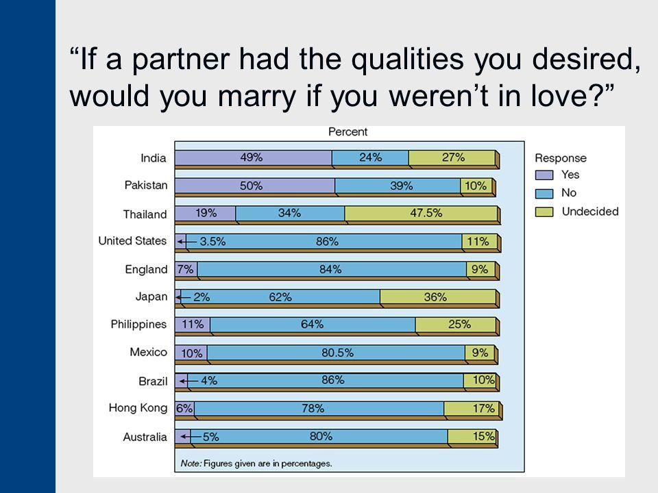 2.Marikesh belongs to Asian Indian culture. She will soon marry.