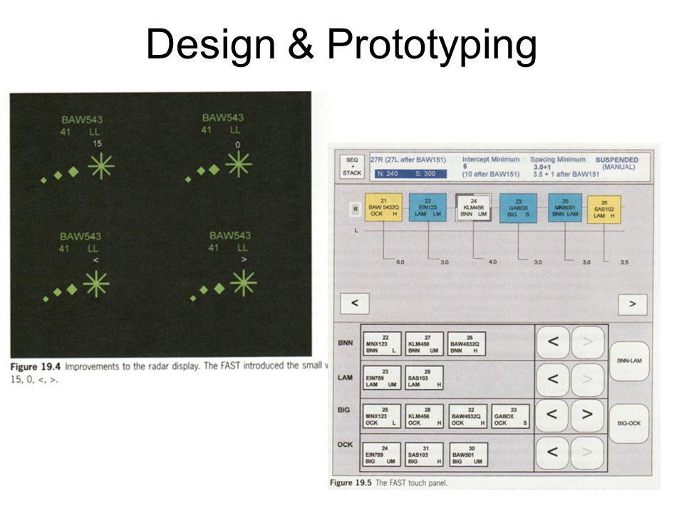 Design & Prototyping