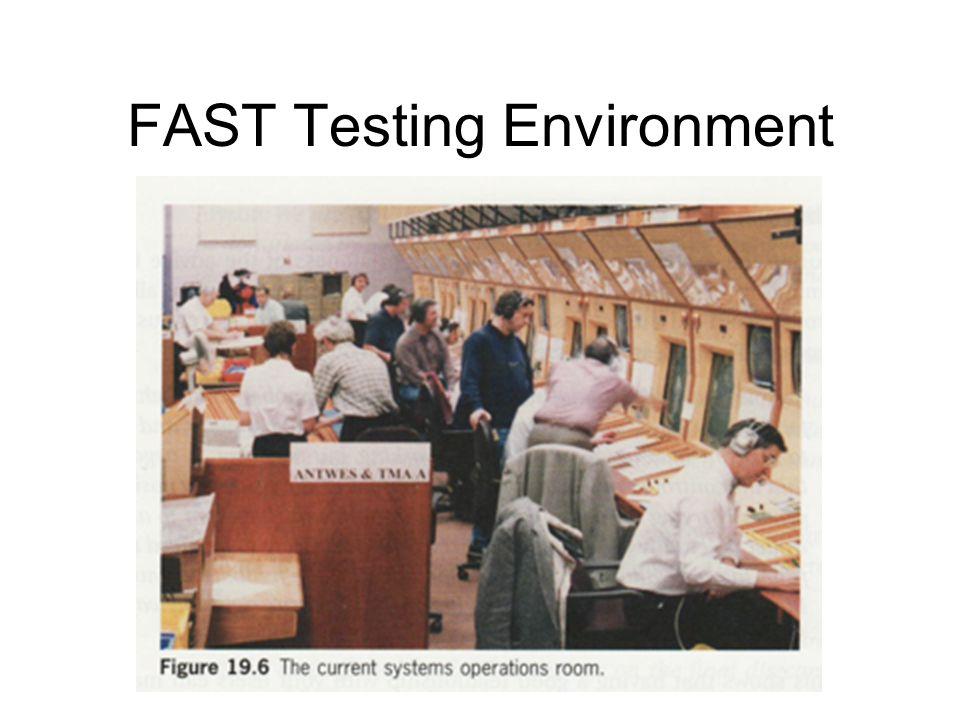 FAST Testing Environment