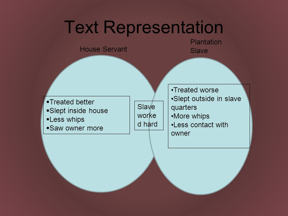 Text Representation  Treated better  Slept inside house  Less whips  Saw owner more Treated worse Slept outside in slave quarters More whips Less contact with owner House Servant Plantation Slave Slave worke d hard