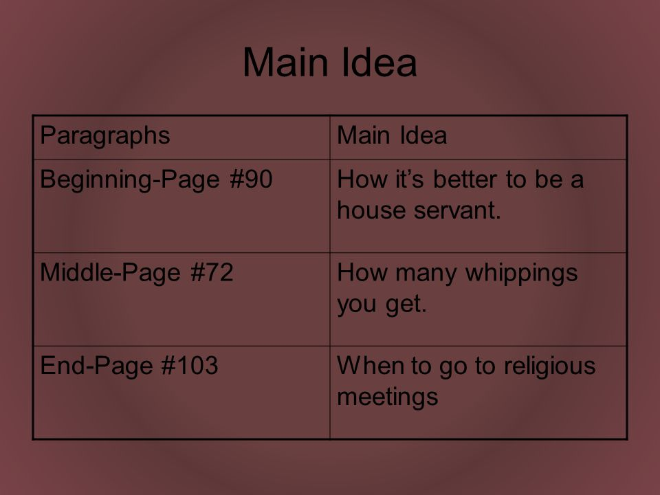 Main Idea ParagraphsMain Idea Beginning-Page #90How it's better to be a house servant.