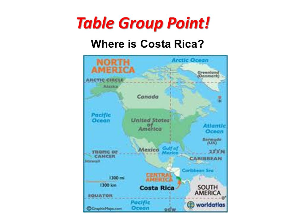 Table Group Point! Where is Costa Rica?