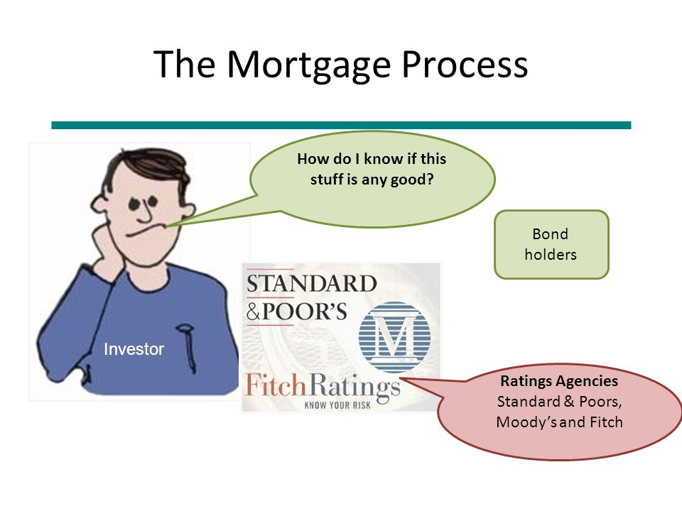 The Mortgage Process Bond holders Investor How do I know if this stuff is any good.