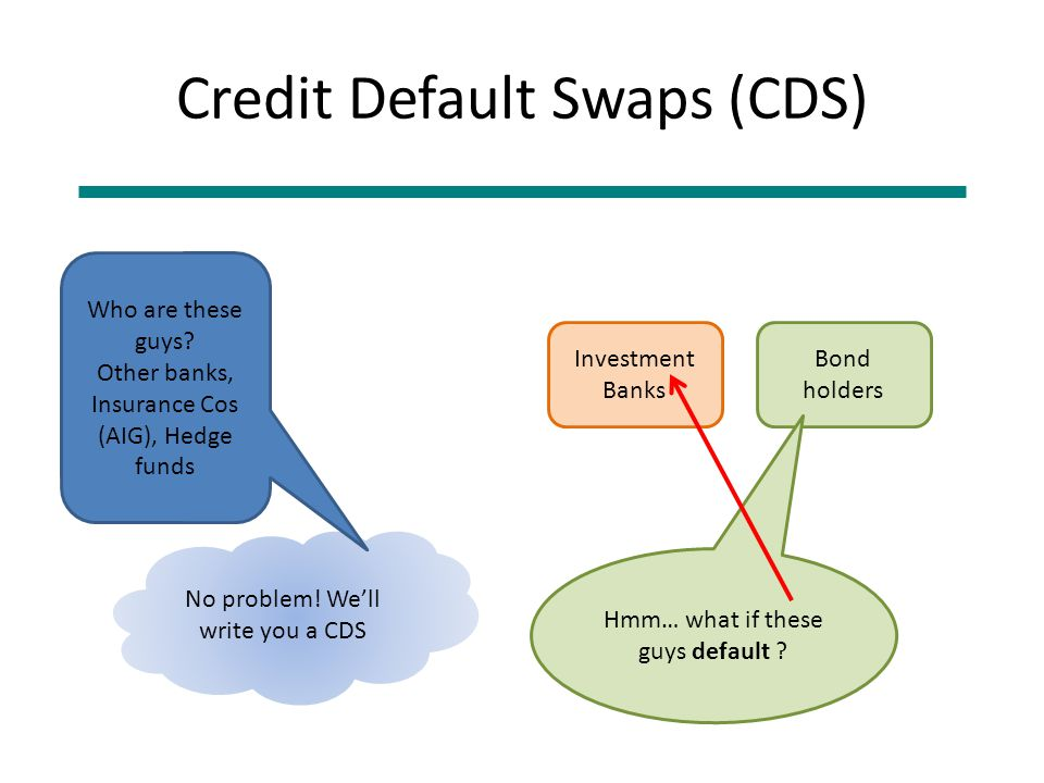 Credit Default Swaps (CDS) Investment Banks Bond holders Hmm… what if these guys default .