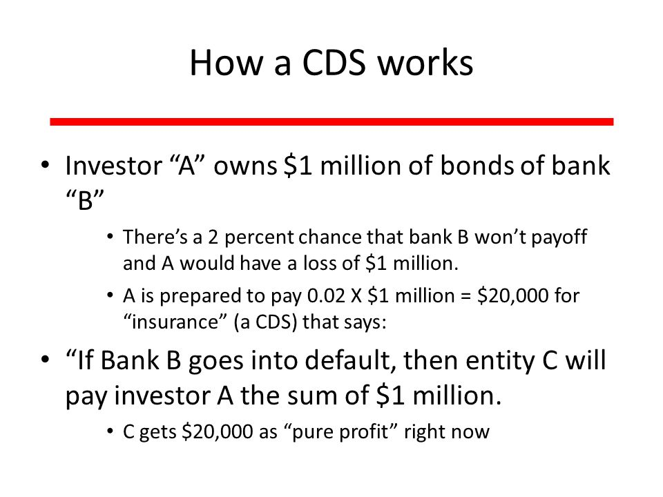 How a CDS works Investor A owns $1 million of bonds of bank B There's a 2 percent chance that bank B won't payoff and A would have a loss of $1 million.