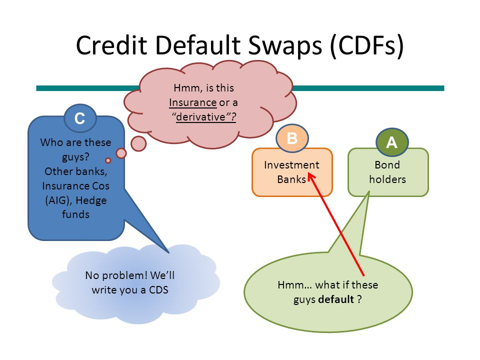 Credit Default Swaps (CDFs) Investment Banks Bond holders Hmm… what if these guys default .
