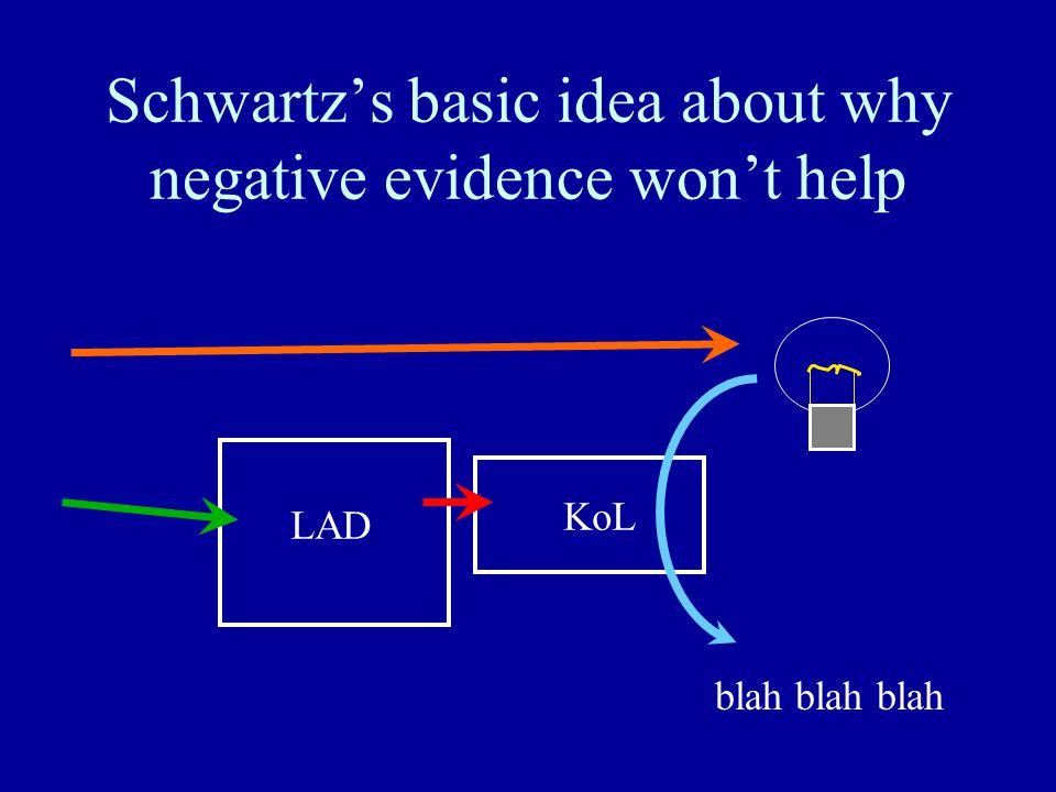 Schwartz's basic idea about why negative evidence won't help LAD KoL blah blah blah