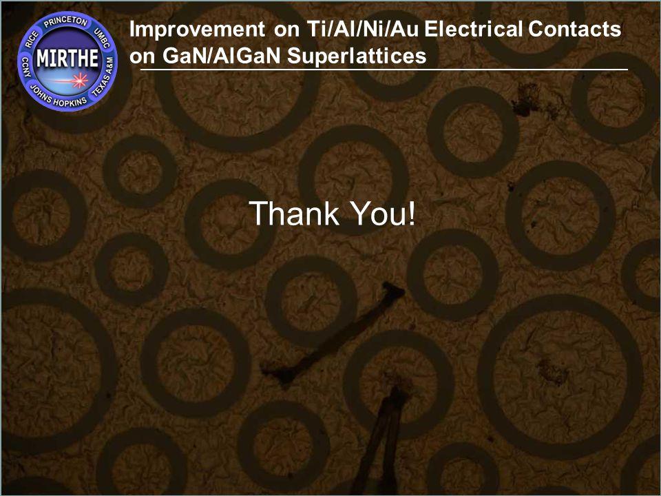 Improvement on Ti/Al/Ni/Au Electrical Contacts on GaN/AlGaN Superlattices Thank You.