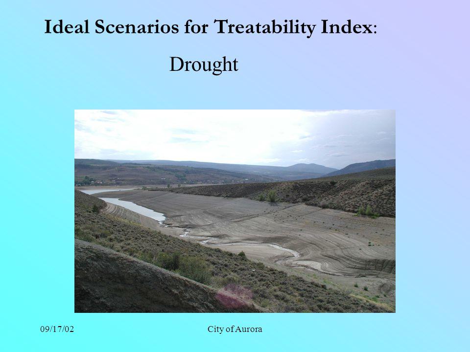 09/17/02City of Aurora Ideal Scenarios for Treatability Index: Drought