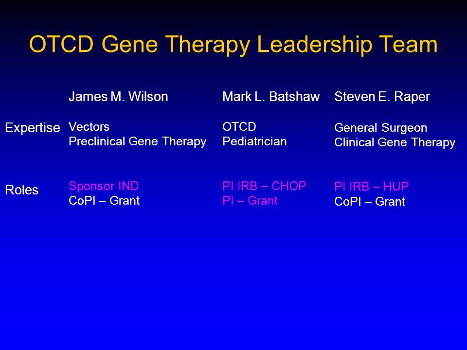 OTCD Gene Therapy Leadership Team James M. Wilson Vectors Preclinical Gene Therapy Sponsor IND CoPI – Grant Mark L. Batshaw OTCD Pediatrician PI IRB –