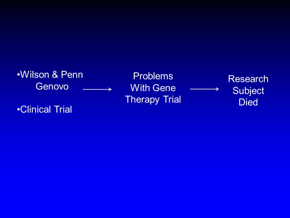 Wilson & Penn Genovo Clinical Trial Problems With Gene Therapy Trial Research Subject Died