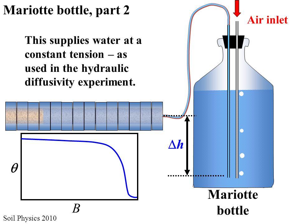Soil Physics 2010 J.R.