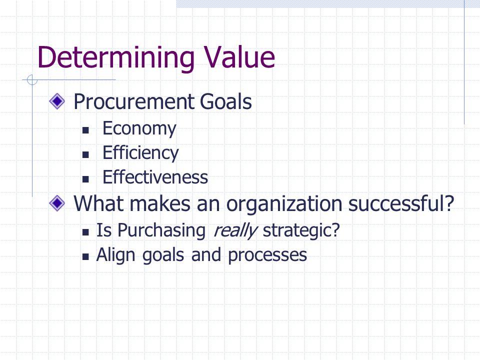 Determining Value Procurement Goals Economy Efficiency Effectiveness What makes an organization successful.
