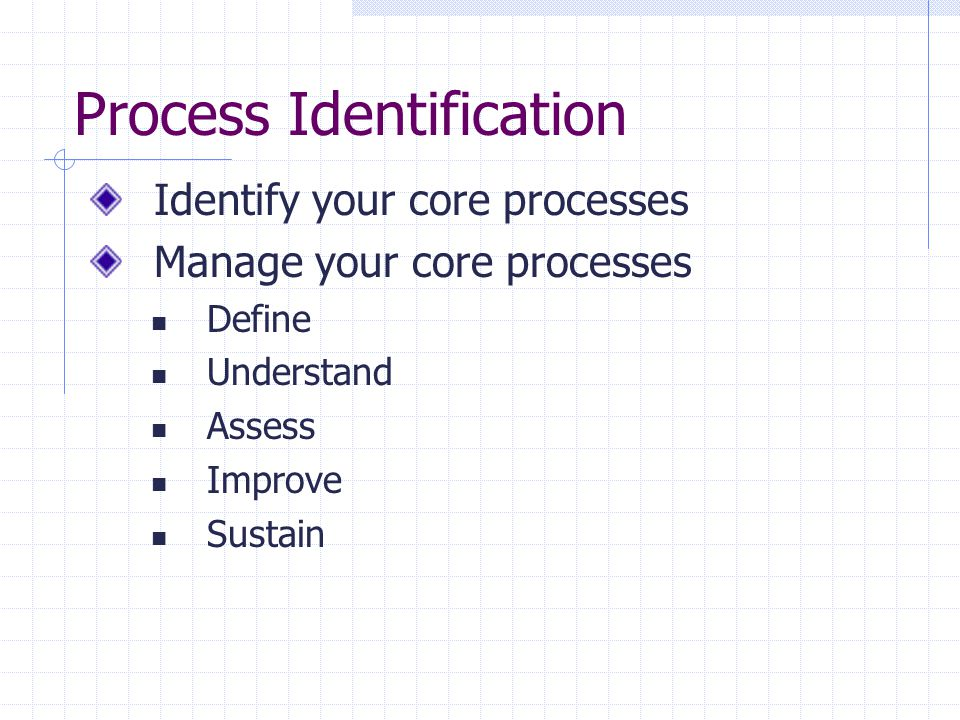 Process Identification Identify your core processes Manage your core processes Define Understand Assess Improve Sustain