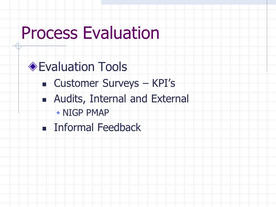 Process Evaluation Evaluation Tools Customer Surveys – KPI's Audits, Internal and External  NIGP PMAP Informal Feedback