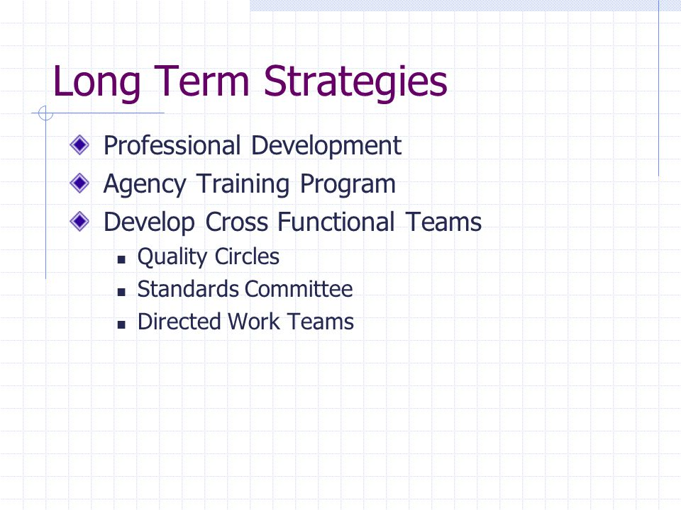 Long Term Strategies Professional Development Agency Training Program Develop Cross Functional Teams Quality Circles Standards Committee Directed Work Teams