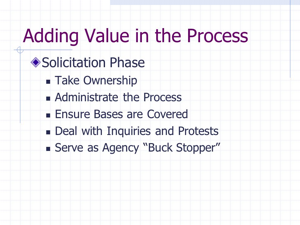 Adding Value in the Process Solicitation Phase Take Ownership Administrate the Process Ensure Bases are Covered Deal with Inquiries and Protests Serve